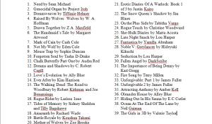 Book List2
